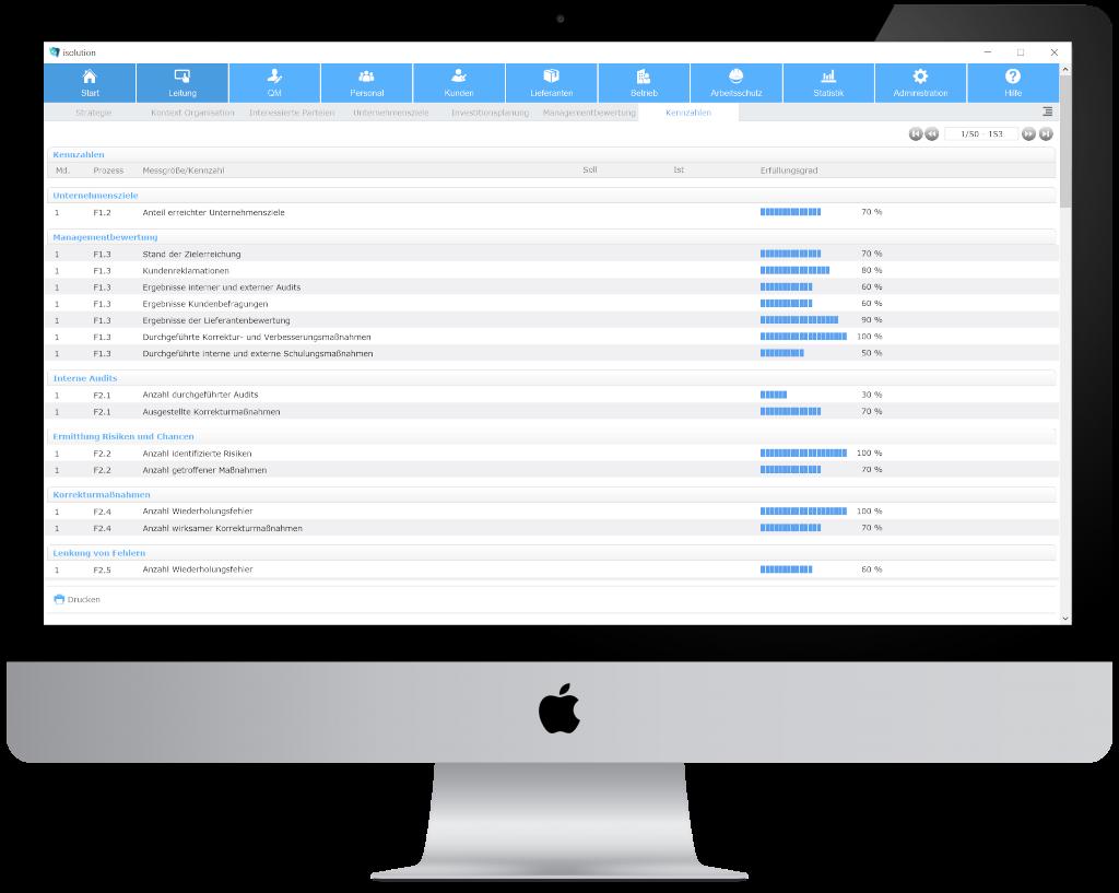 Kennzahlen Management im Qualitätsmanagement System