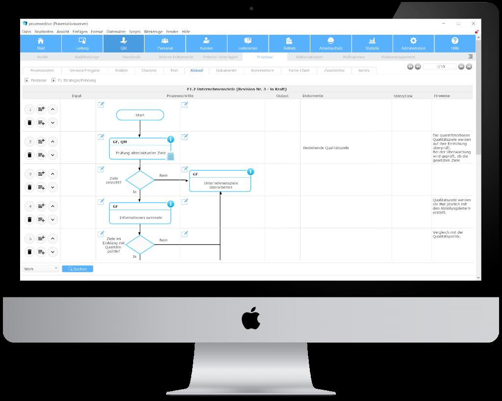 Darstellung eines Ablaufs über ein Flussdiagramm im Prozessmanagement